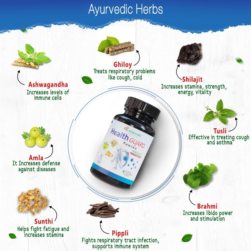 Health Guard Tablet- Ayurvedic Immunity Booster Tablet